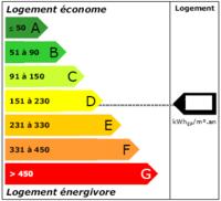 étiquette énergie
