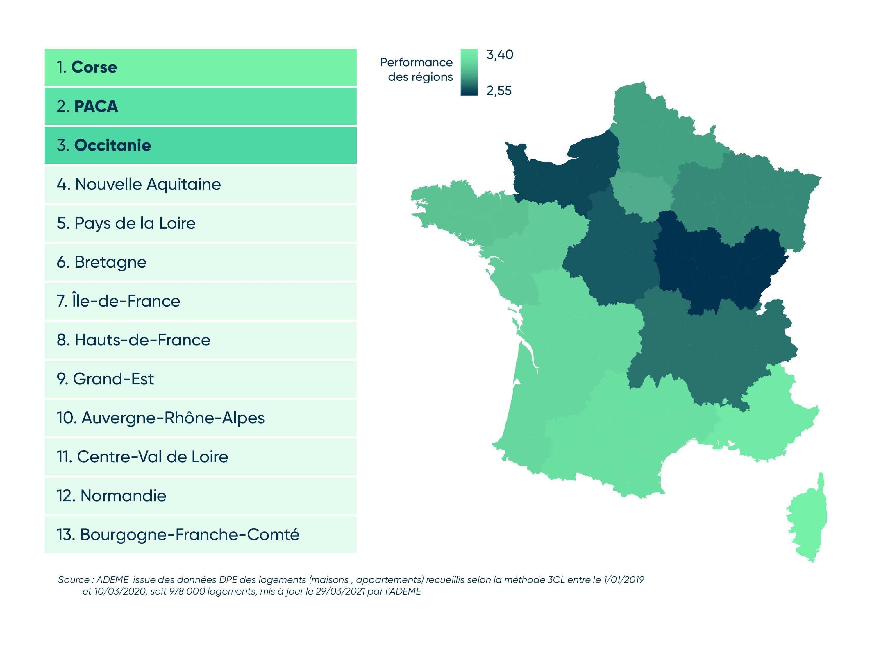Classement DPE régions