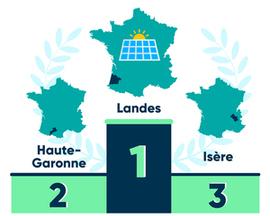 Classement régions panneaux solaires