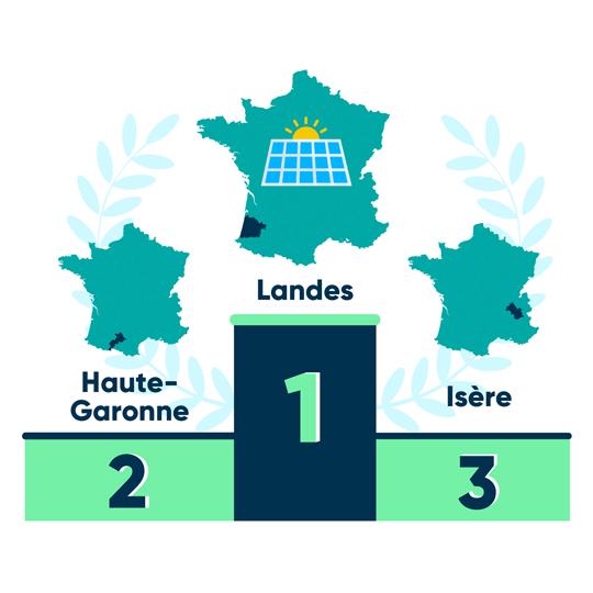 Etude Effy - Top 3 départements avec le plus d'installations solaires