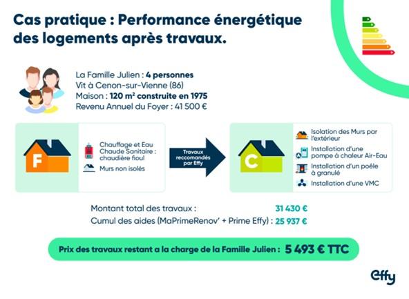 Effy_DPE_Communiqué_Presse_Cas_Pratique